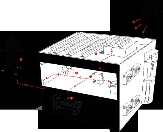solar explained