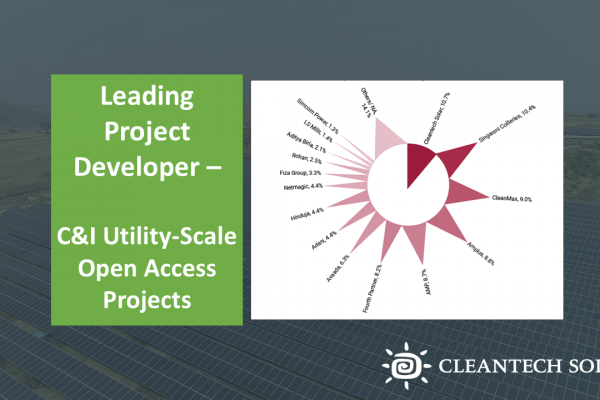 Cleantech Solar emerged as the No.1 (C&I) solar developer in India for utility-scale open access projects for the third consecutive time